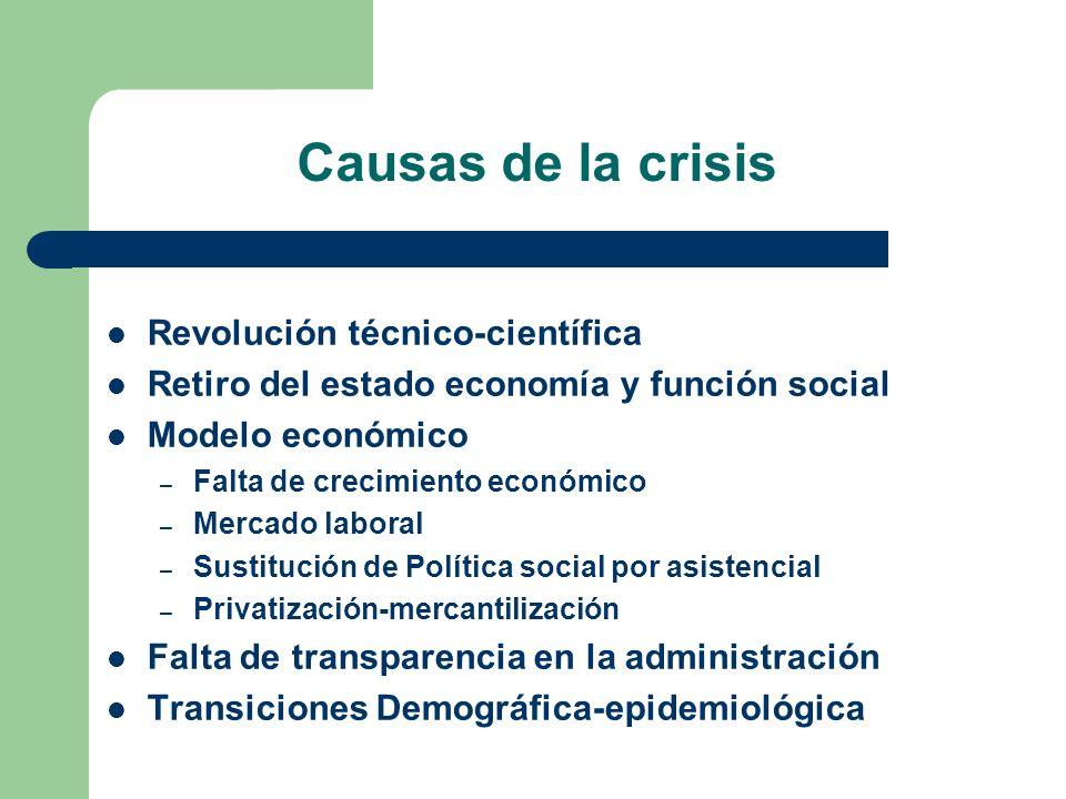 Causas de la crisis Revolución técnico-científica