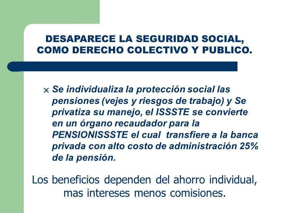 DESAPARECE LA SEGURIDAD SOCIAL, COMO DERECHO COLECTIVO Y PUBLICO.