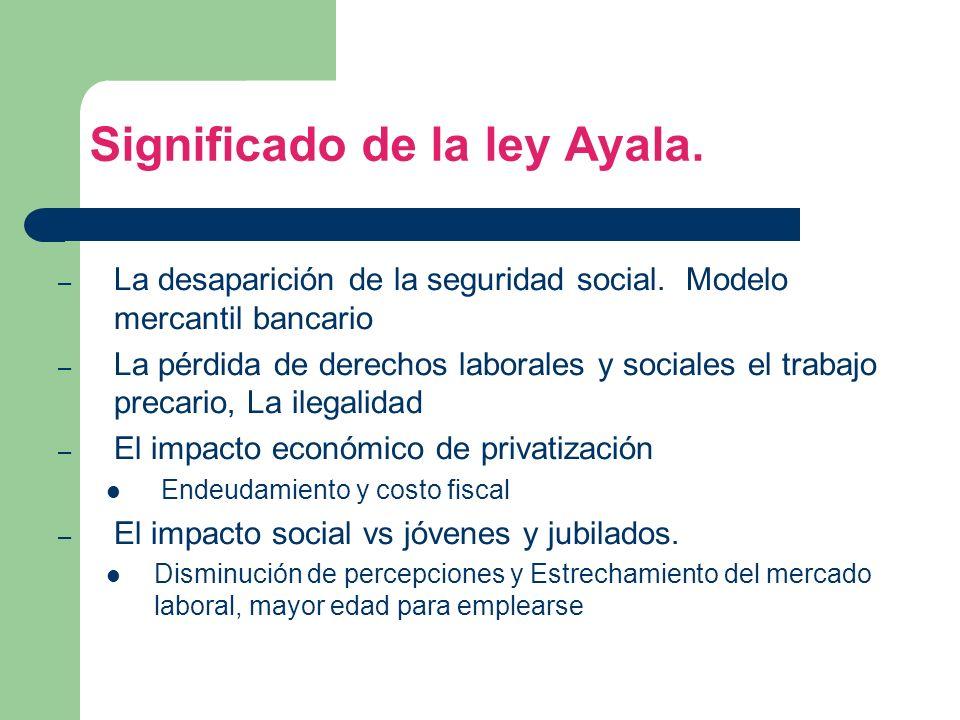 Significado de la ley Ayala.
