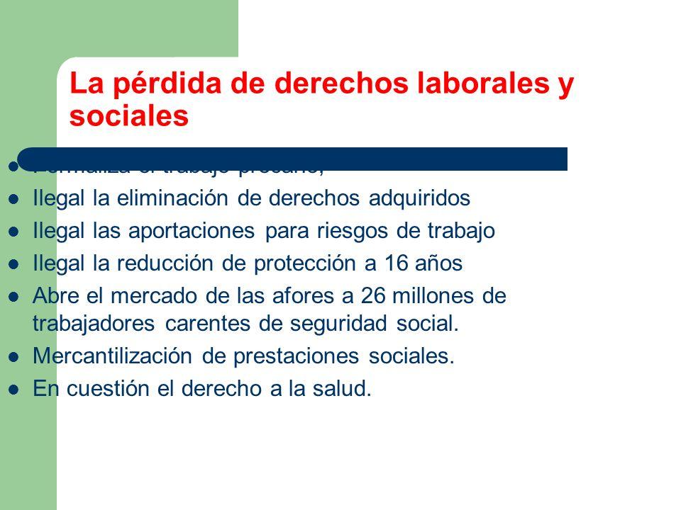 La pérdida de derechos laborales y sociales