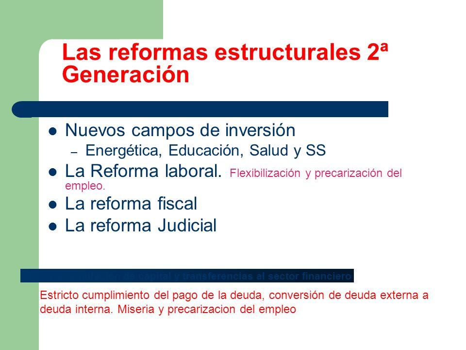 Las reformas estructurales 2ª Generación