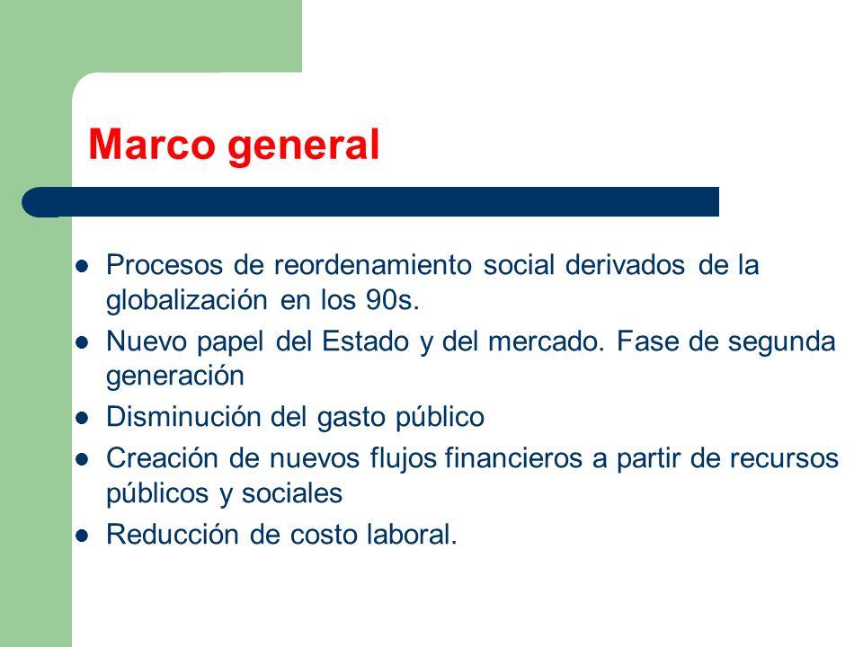 Marco general Procesos de reordenamiento social derivados de la globalización en los 90s.