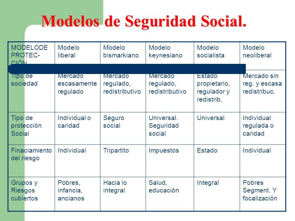 Modelos de Seguridad Social.