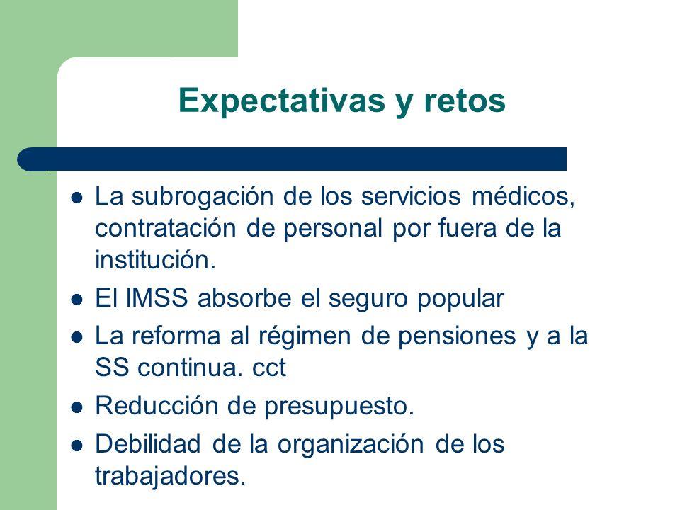 Expectativas y retos La subrogación de los servicios médicos, contratación de personal por fuera de la institución.
