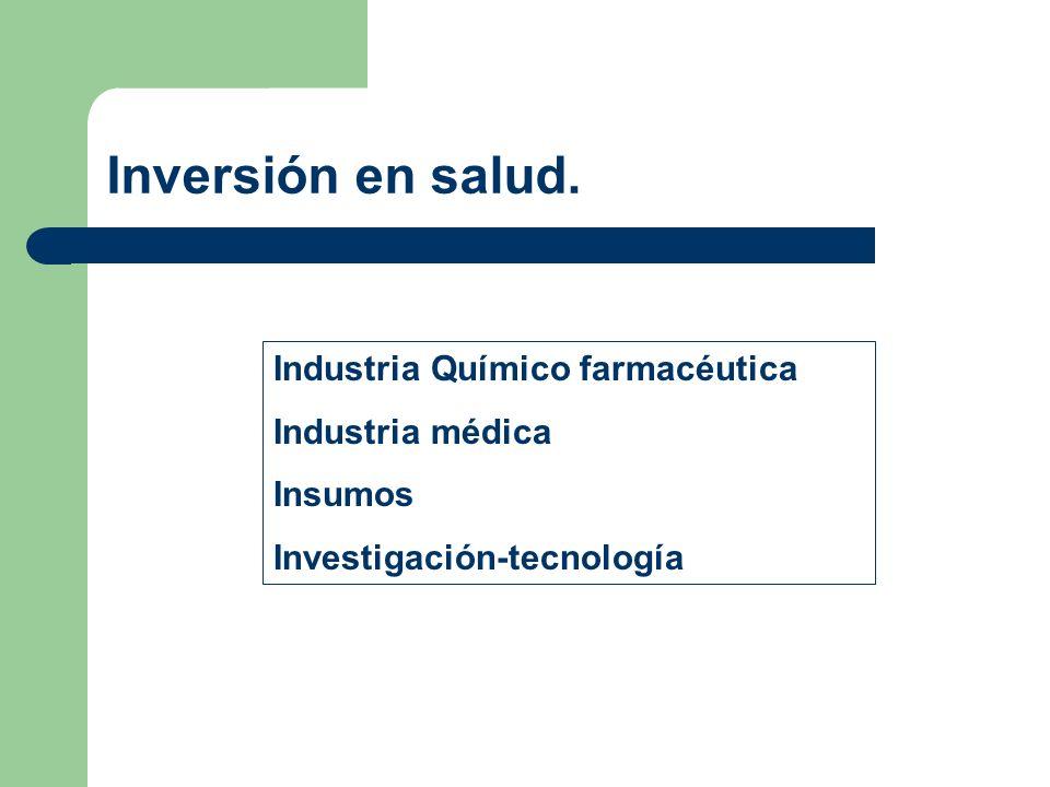 Inversión en salud. Industria Químico farmacéutica Industria médica