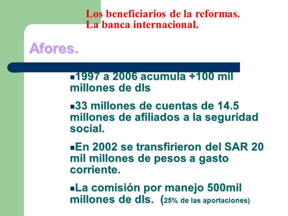Afores. Los beneficiarios de la reformas. La banca internacional.
