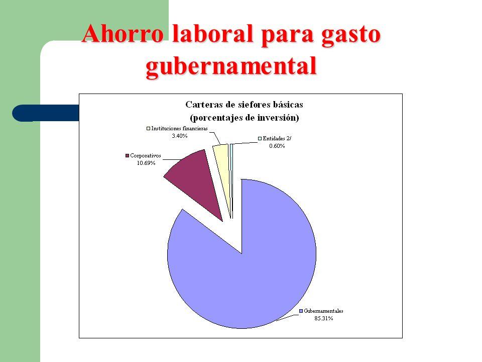 Ahorro laboral para gasto gubernamental