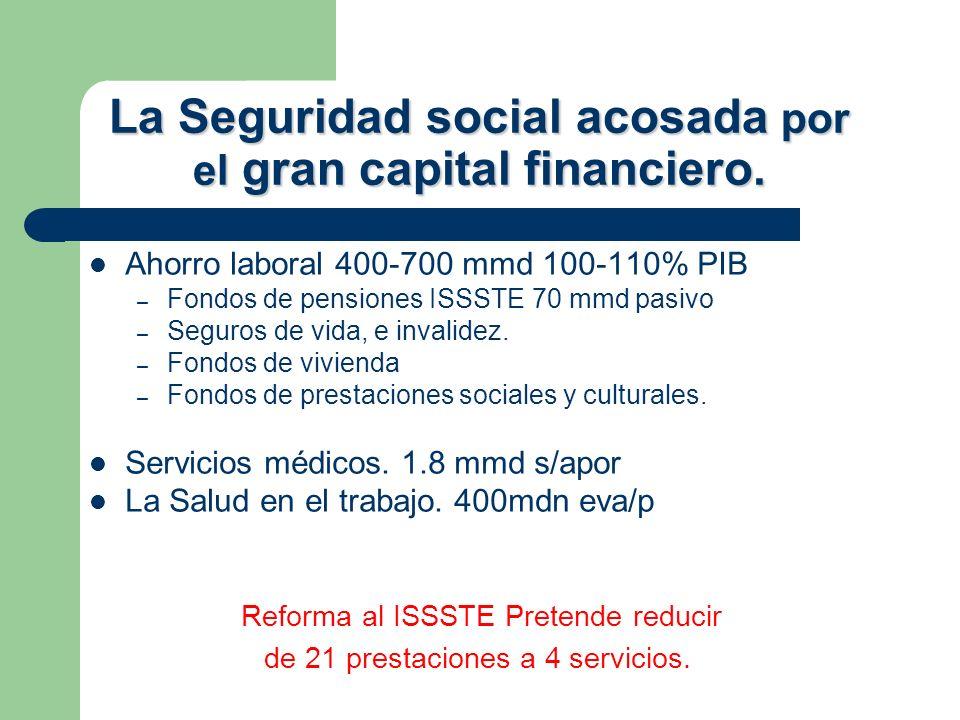 La Seguridad social acosada por el gran capital financiero.