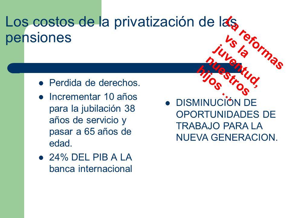 Los costos de la privatización de las pensiones