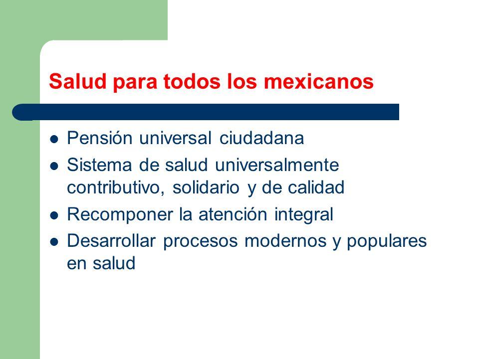 Salud para todos los mexicanos