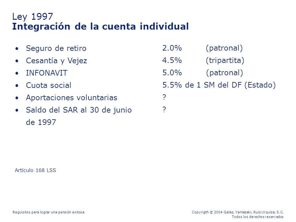 Integración de la cuenta individual