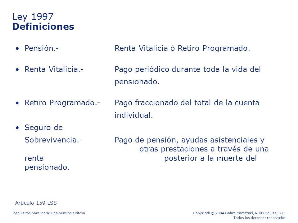 Ley 1997 Definiciones Pensión.- Renta Vitalicia ó Retiro Programado.
