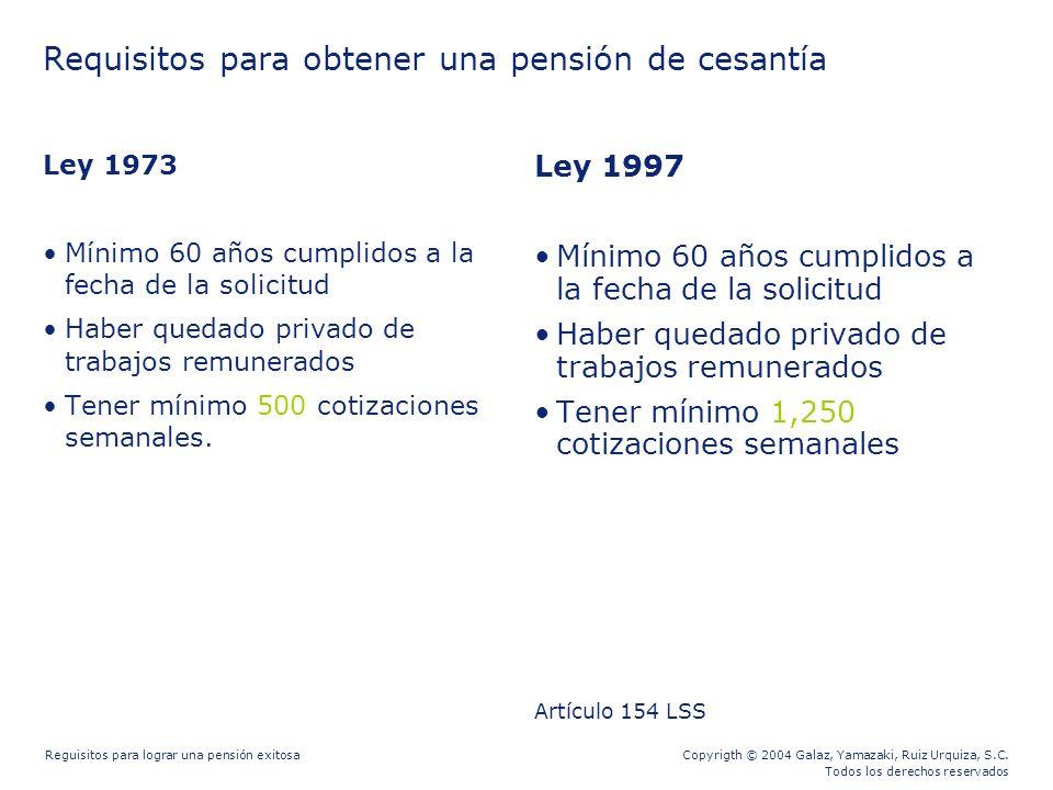 Requisitos para obtener una pensión de cesantía