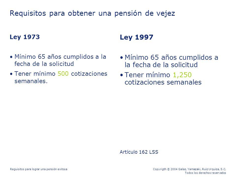 Requisitos para obtener una pensión de vejez