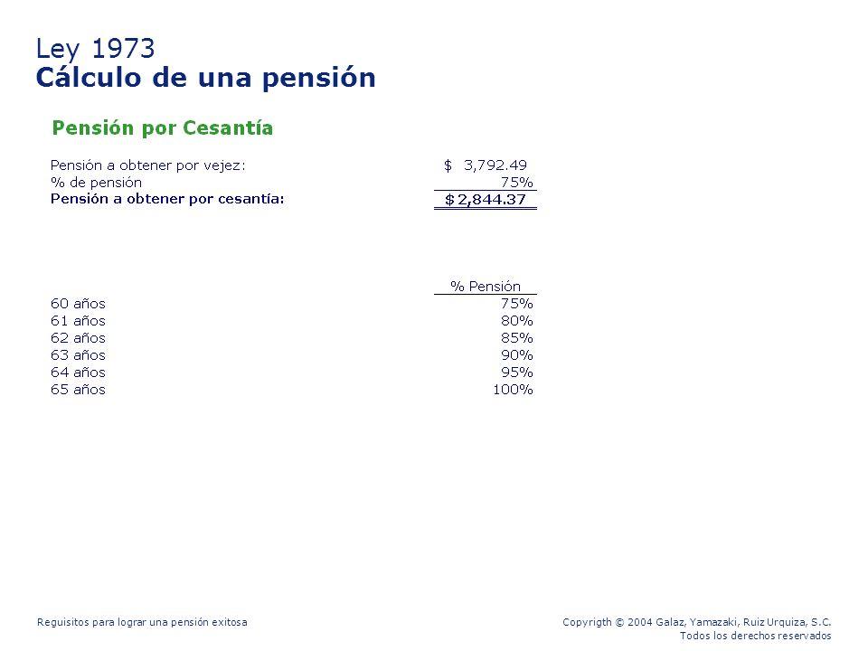 Ley 1973 Cálculo de una pensión