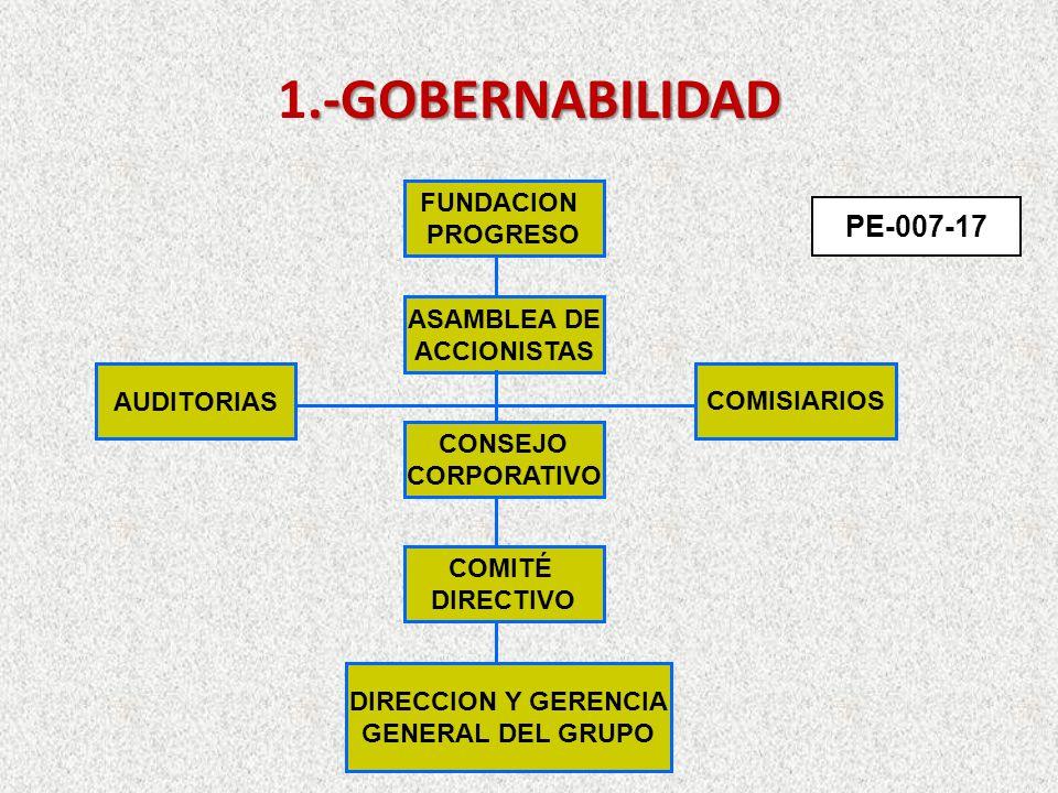 1.-GOBERNABILIDAD PE-007-17 FUNDACION PROGRESO ASAMBLEA DE ACCIONISTAS