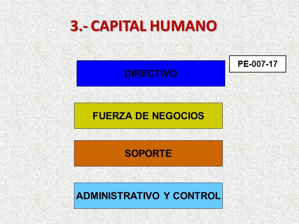 ADMINISTRATIVO Y CONTROL