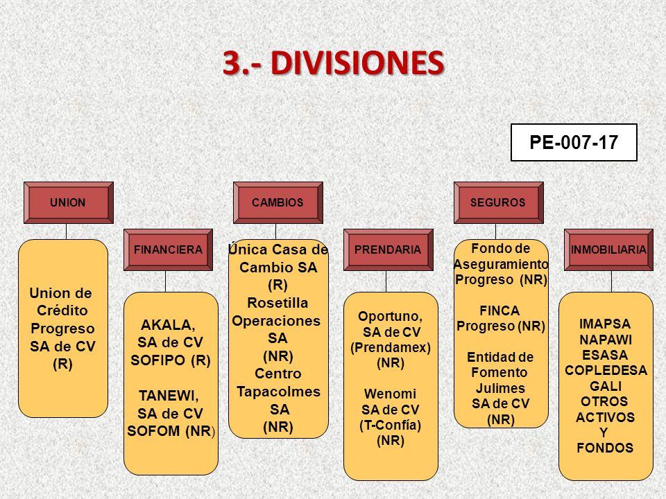 3.- DIVISIONES PE-007-17 Única Casa de Cambio SA (R) Union de