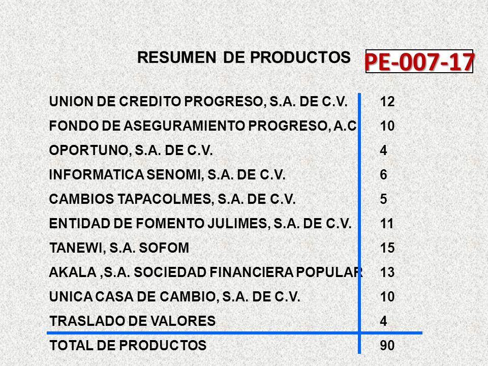 PE-007-17 RESUMEN DE PRODUCTOS UNION DE CREDITO PROGRESO, S.A. DE C.V.