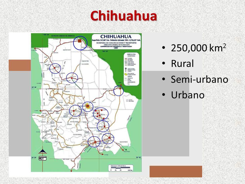 Chihuahua 250,000 km2 Rural Semi-urbano Urbano