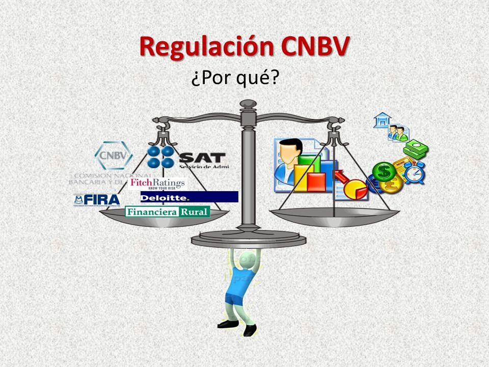 Regulación CNBV ¿Por qué