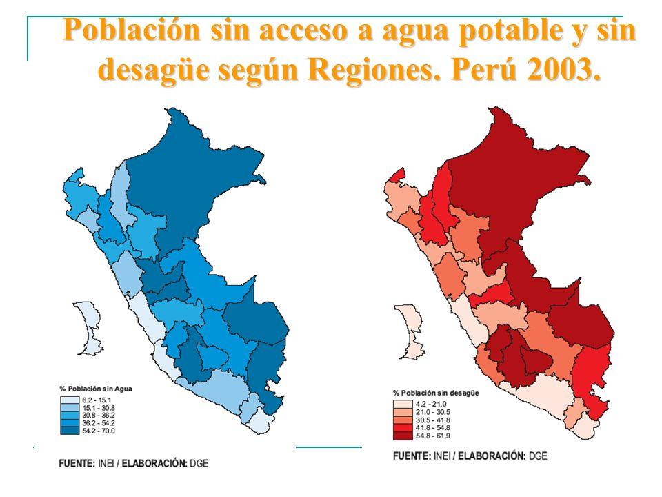 Población sin acceso a agua potable y sin desagüe según Regiones