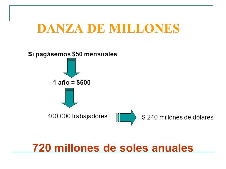 720 millones de soles anuales