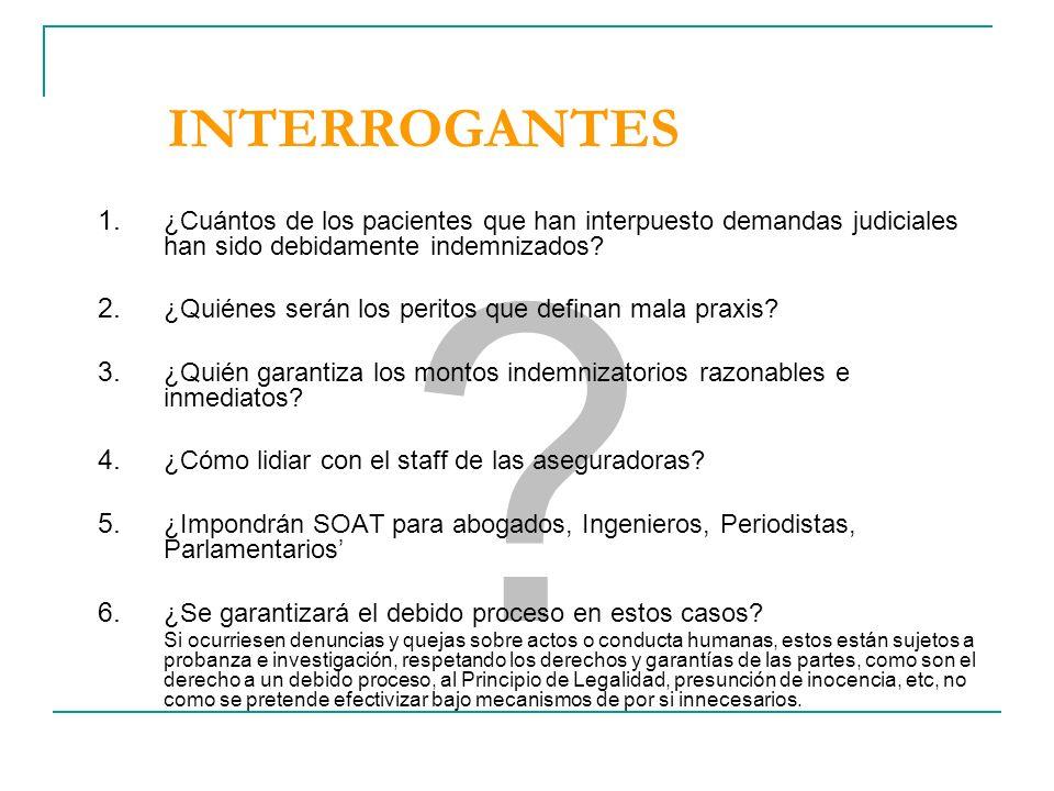 INTERROGANTES ¿Cuántos de los pacientes que han interpuesto demandas judiciales han sido debidamente indemnizados