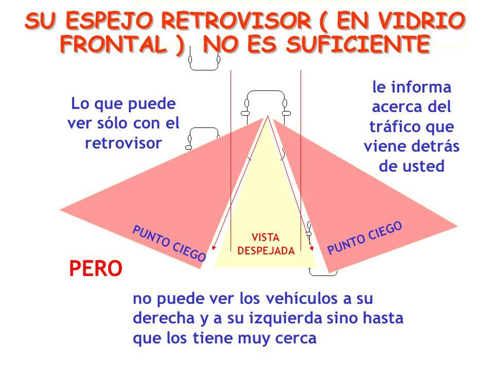 SU ESPEJO RETROVISOR ( EN VIDRIO FRONTAL ) NO ES SUFICIENTE