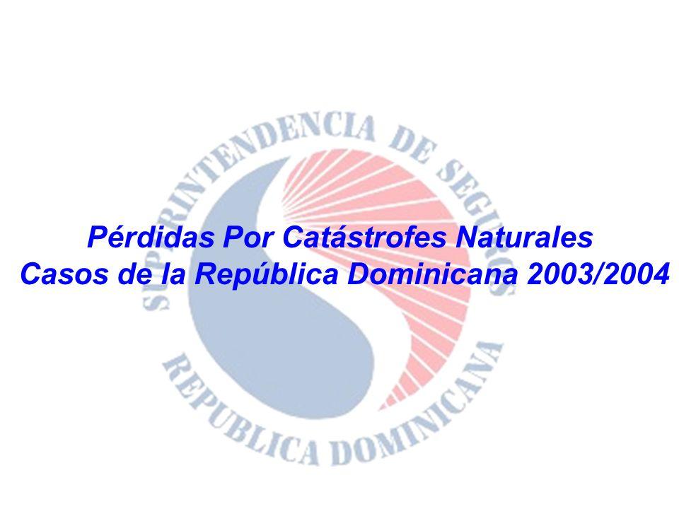 Pérdidas Por Catástrofes Naturales
