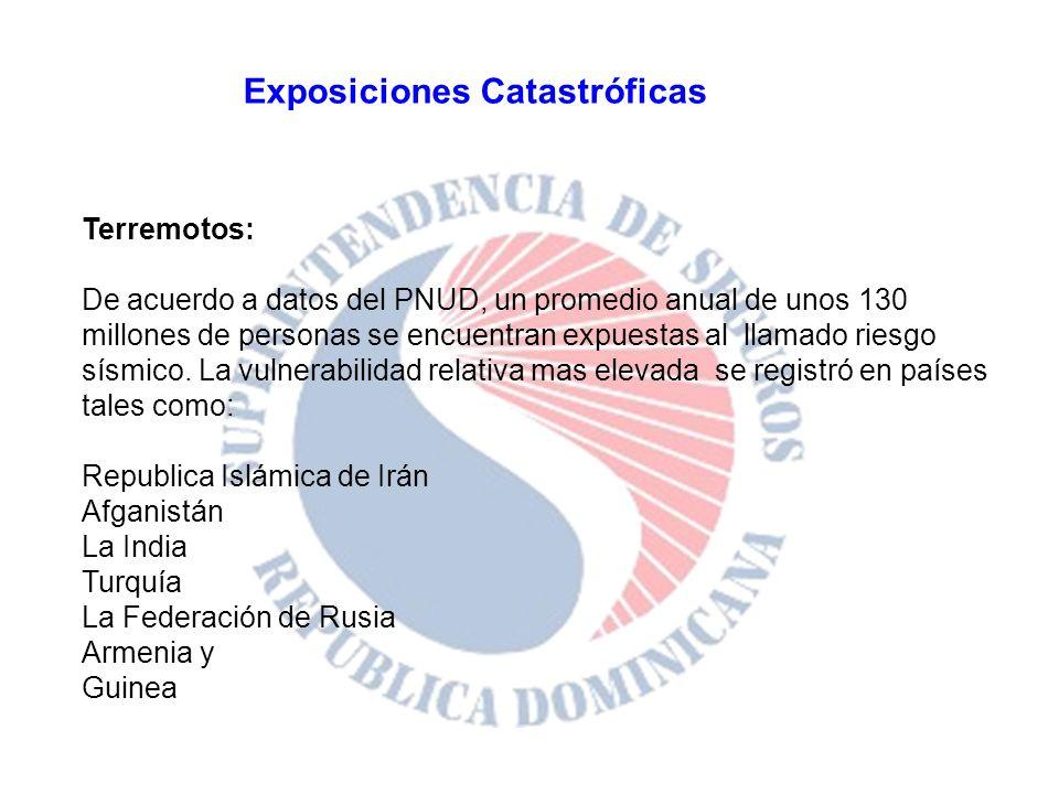 Exposiciones Catastróficas