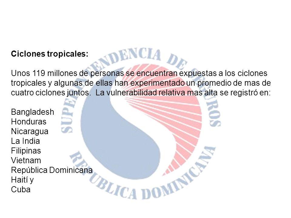 Ciclones tropicales: