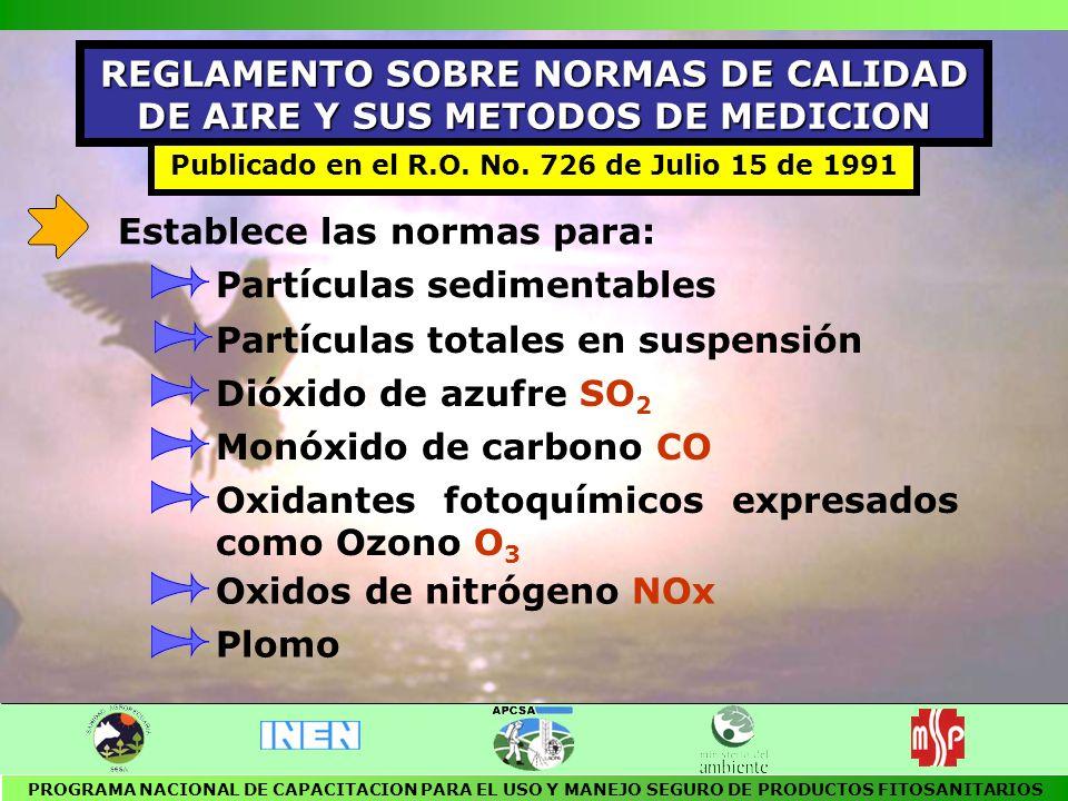 REGLAMENTO SOBRE NORMAS DE CALIDAD DE AIRE Y SUS METODOS DE MEDICION