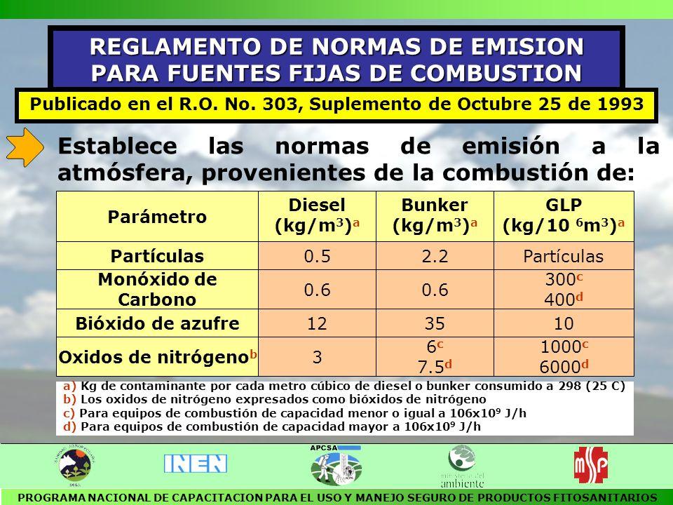 REGLAMENTO DE NORMAS DE EMISION PARA FUENTES FIJAS DE COMBUSTION
