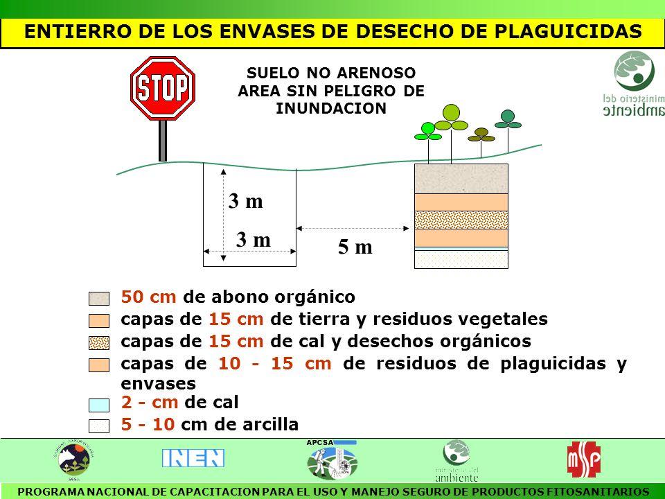 3 m 5 m ENTIERRO DE LOS ENVASES DE DESECHO DE PLAGUICIDAS