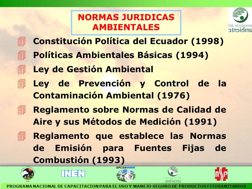 NORMAS JURIDICAS AMBIENTALES