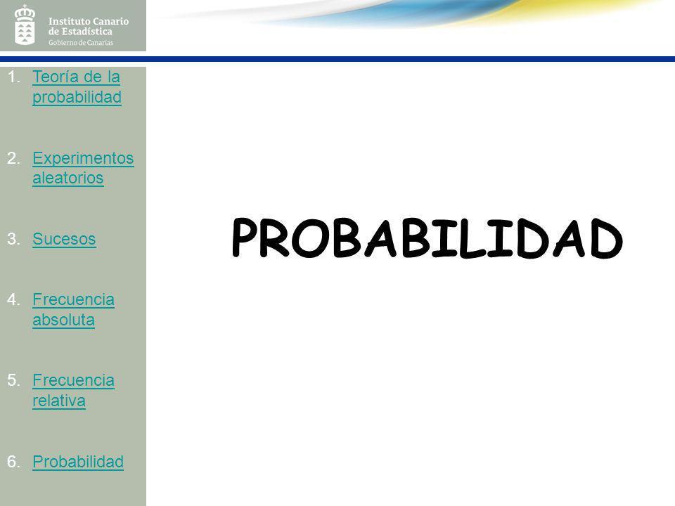 PROBABILIDAD Teoría de la probabilidad Experimentos aleatorios Sucesos