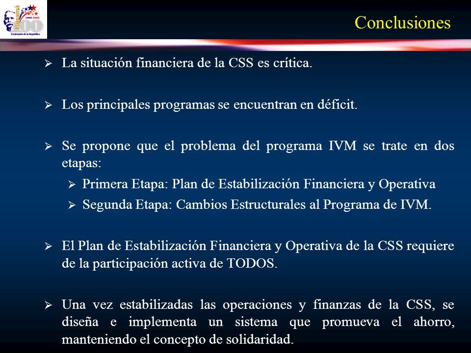 Conclusiones La situación financiera de la CSS es crítica.