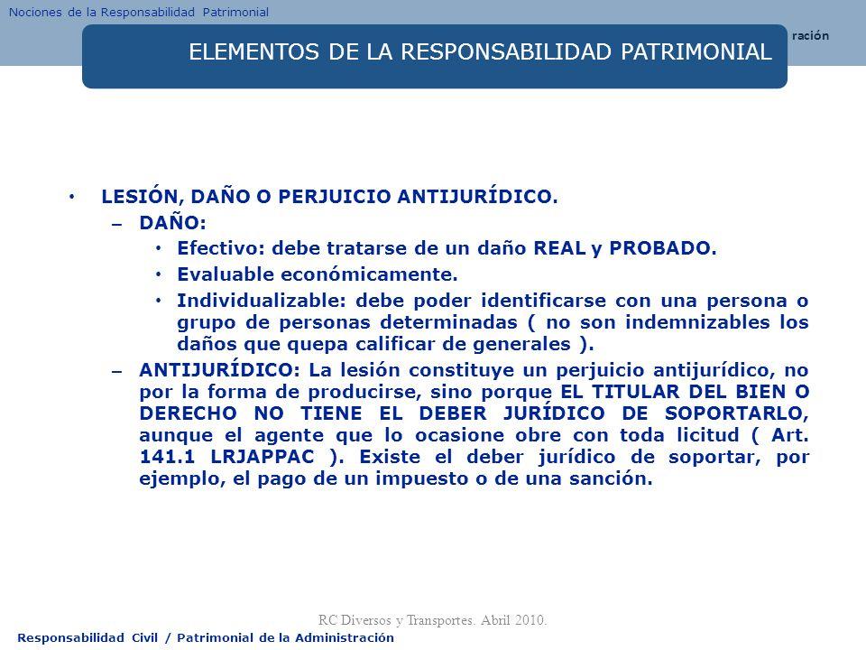 ELEMENTOS DE LA RESPONSABILIDAD PATRIMONIAL