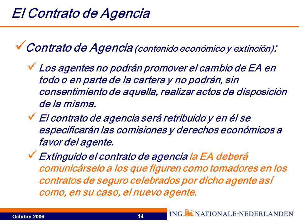 El Contrato de Agencia Contrato de Agencia (contenido económico y extinción):