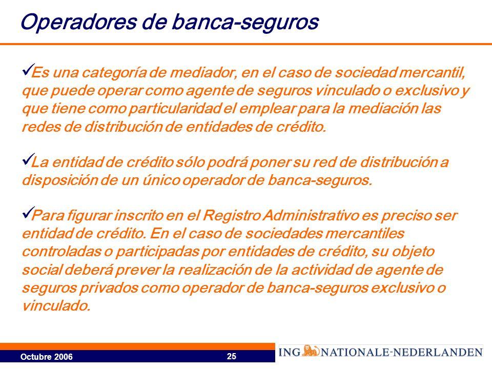Operadores de banca-seguros