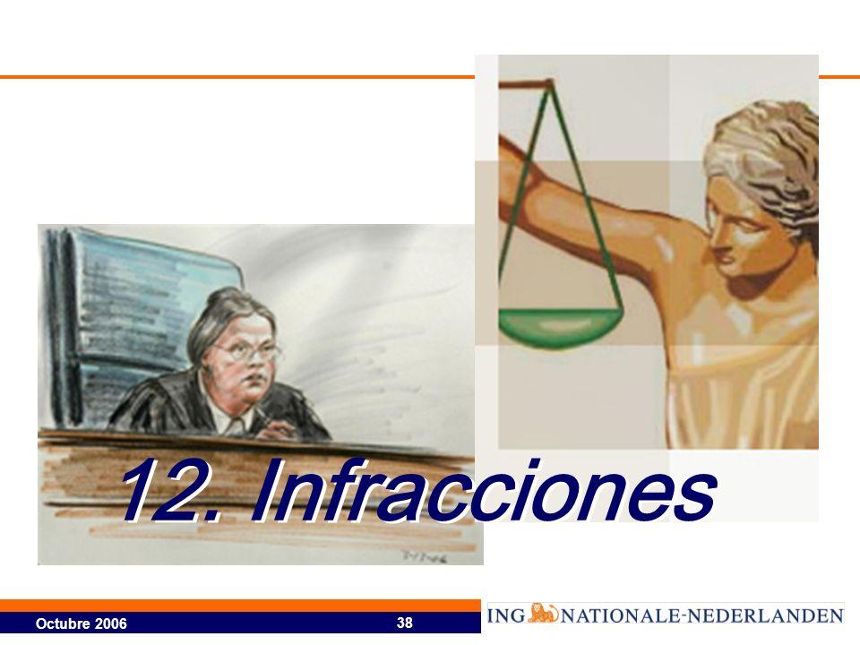 12. Infracciones