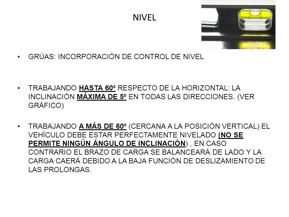 NIVEL GRÚAS: INCORPORACIÓN DE CONTROL DE NIVEL