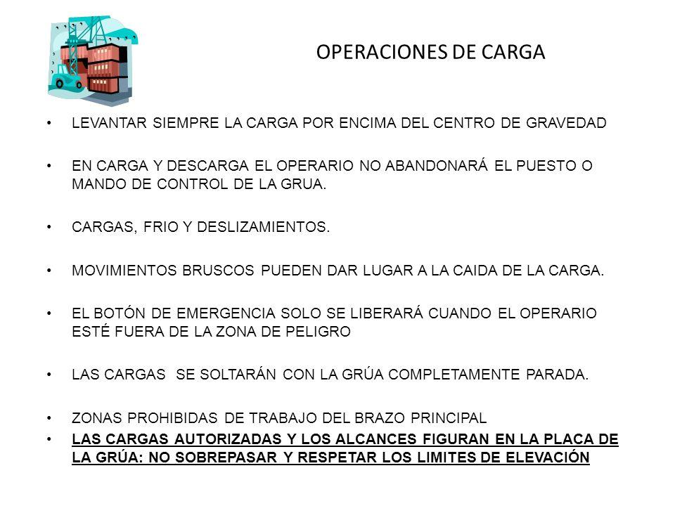 OPERACIONES DE CARGA LEVANTAR SIEMPRE LA CARGA POR ENCIMA DEL CENTRO DE GRAVEDAD.
