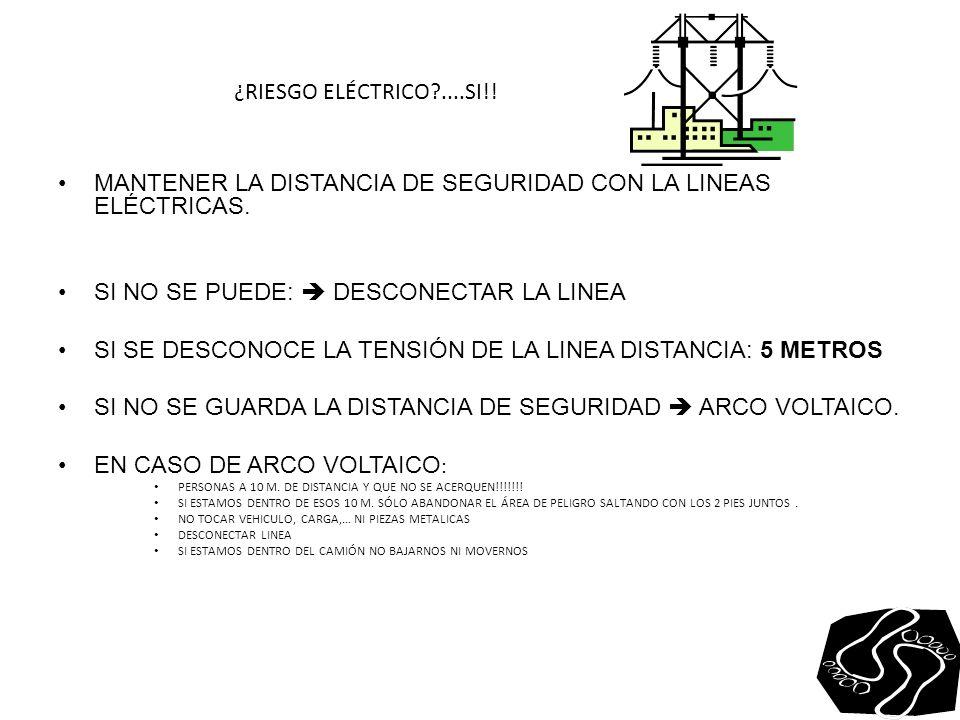 MANTENER LA DISTANCIA DE SEGURIDAD CON LA LINEAS ELÉCTRICAS.