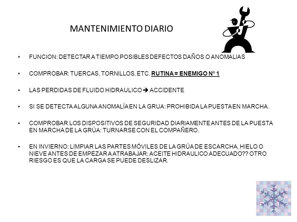 MANTENIMIENTO DIARIO FUNCION: DETECTAR A TIEMPO POSIBLES DEFECTOS DAÑOS O ANOMALIAS. COMPROBAR: TUERCAS, TORNILLOS, ETC. RUTINA = ENEMIGO Nº 1.
