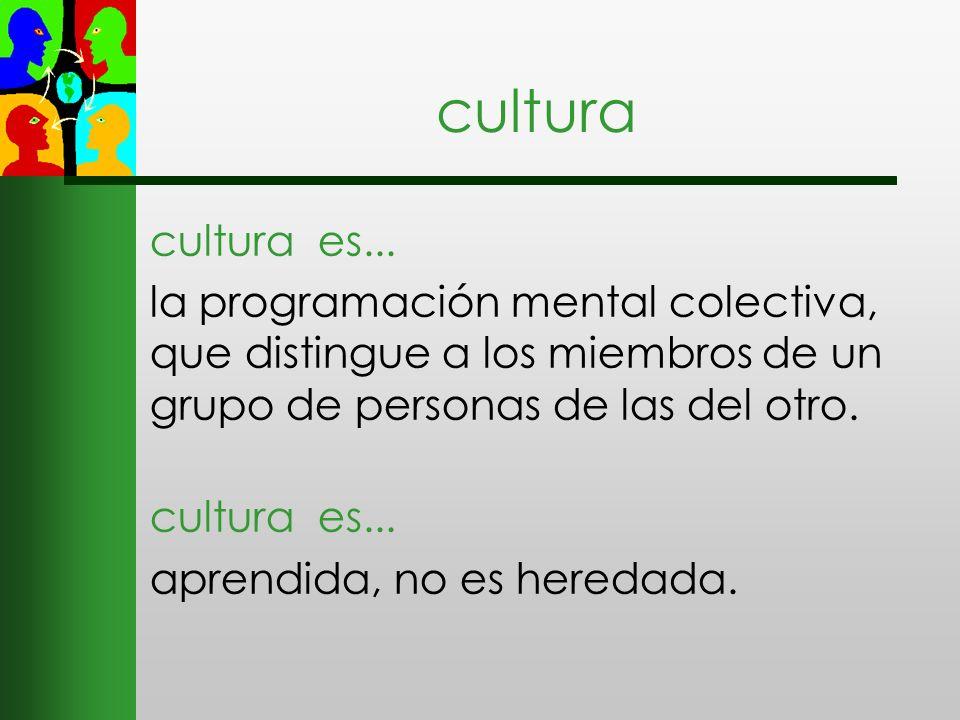 culturacultura es... la programación mental colectiva, que distingue a los miembros de un grupo de personas de las del otro.