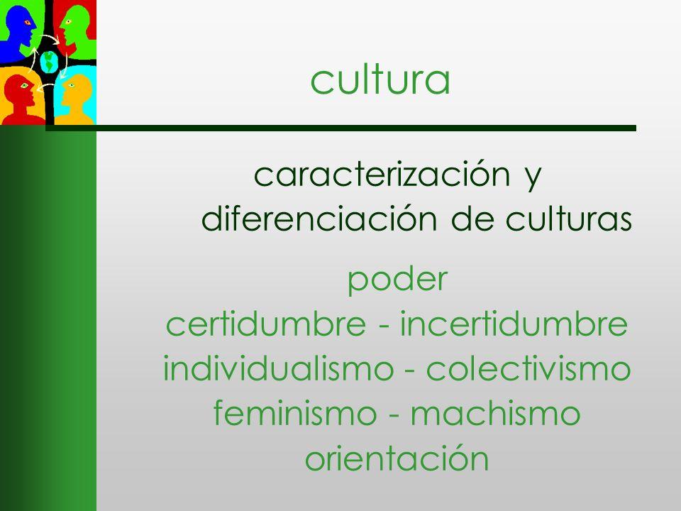 cultura caracterización y diferenciación de culturas poder