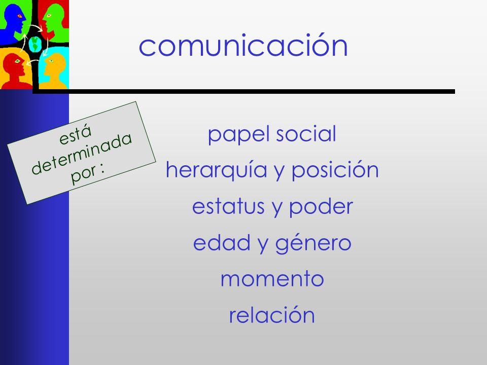 comunicación papel social herarquía y posición estatus y poder