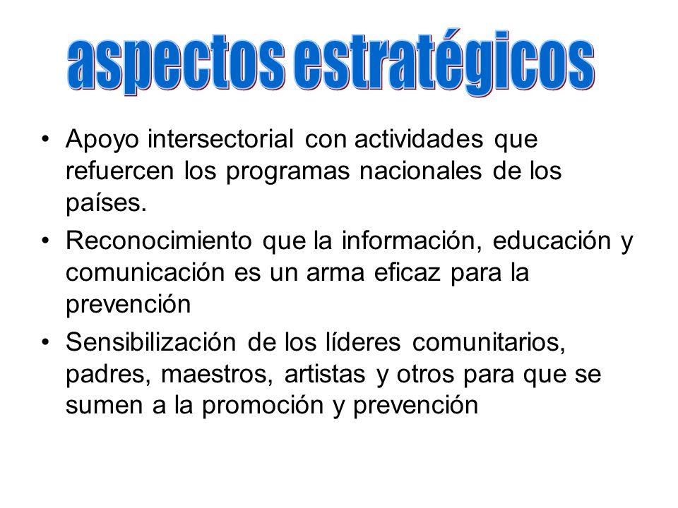aspectos estratégicos